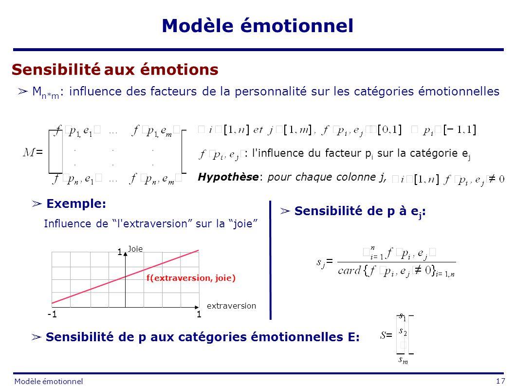 M n*m : influence des facteurs de la personnalité sur les catégories émotionnelles Sensibilité de p à e j : Sensibilité de p aux catégories émotionnelles E: : l influence du facteur p i sur la catégorie e j Modèle émotionnel extraversion 1 1 Joie f(extraversion, joie) Exemple: Influence de l extraversion sur la joie Hypothèse: pour chaque colonne j, Sensibilité aux émotions 17 Modèle émotionnel