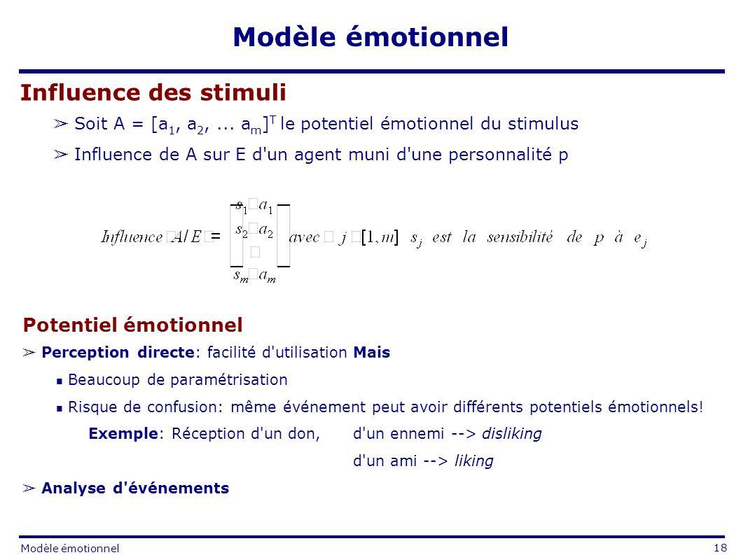 Influence des stimuli Soit A = [a 1, a 2,... a m ] T le potentiel émotionnel du stimulus Influence de A sur E d'un agent muni d'une personnalité p Pot