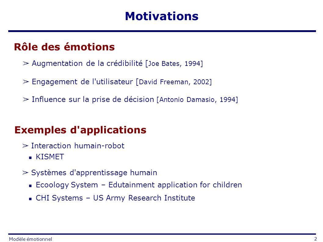 Motivations Augmentation de la crédibilité [ Joe Bates, 1994] Rôle des émotions Exemples d'applications Interaction humain-robot KISMET Systèmes d'app
