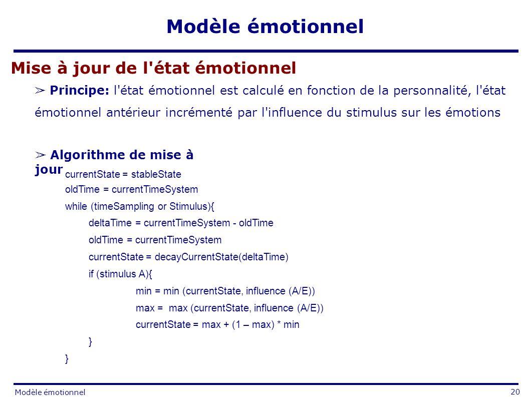 Mise à jour de l état émotionnel Principe: l état émotionnel est calculé en fonction de la personnalité, l état émotionnel antérieur incrémenté par l influence du stimulus sur les émotions currentState = stableState oldTime = currentTimeSystem while (timeSampling or Stimulus){ deltaTime = currentTimeSystem - oldTime oldTime = currentTimeSystem currentState = decayCurrentState(deltaTime) if (stimulus A){ min = min (currentState, influence (A/E)) max = max (currentState, influence (A/E)) currentState = max + (1 – max) * min } Algorithme de mise à jour 20 Modèle émotionnel
