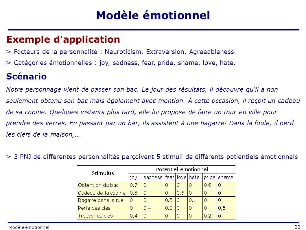 Exemple d'application Facteurs de la personnalité : Neuroticism, Extraversion, Agreeableness. Catégories émotionnelles : joy, sadness, fear, pride, sh