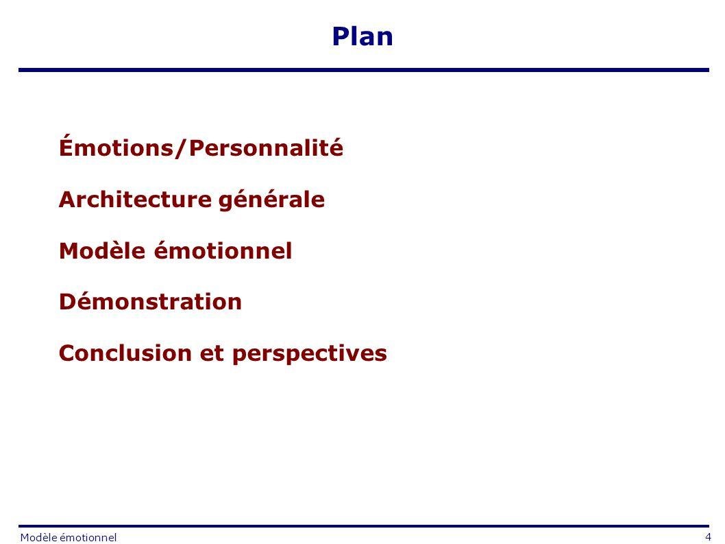 Plan Émotions/Personnalité Architecture générale Modèle émotionnel Démonstration Conclusion et perspectives 4 Modèle émotionnel