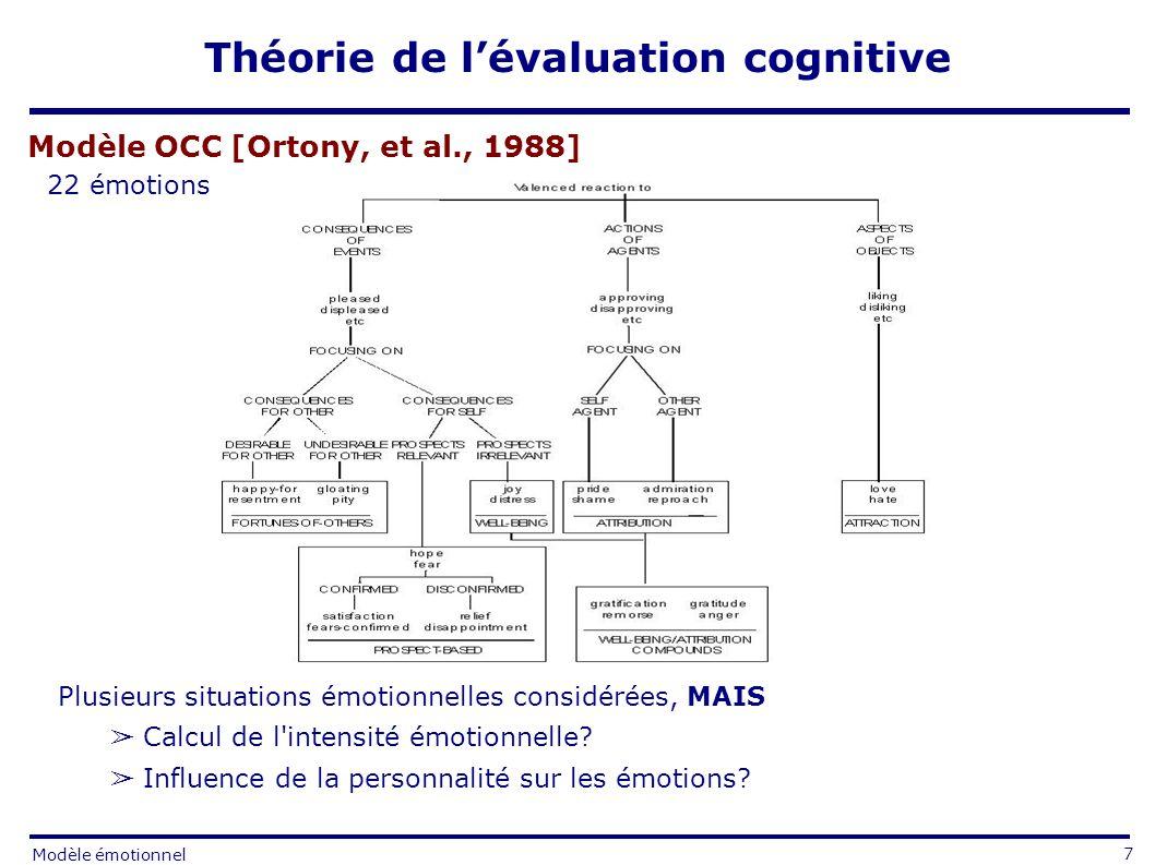 Plusieurs situations émotionnelles considérées, MAIS Calcul de l'intensité émotionnelle? Influence de la personnalité sur les émotions? Modèle OCC [Or