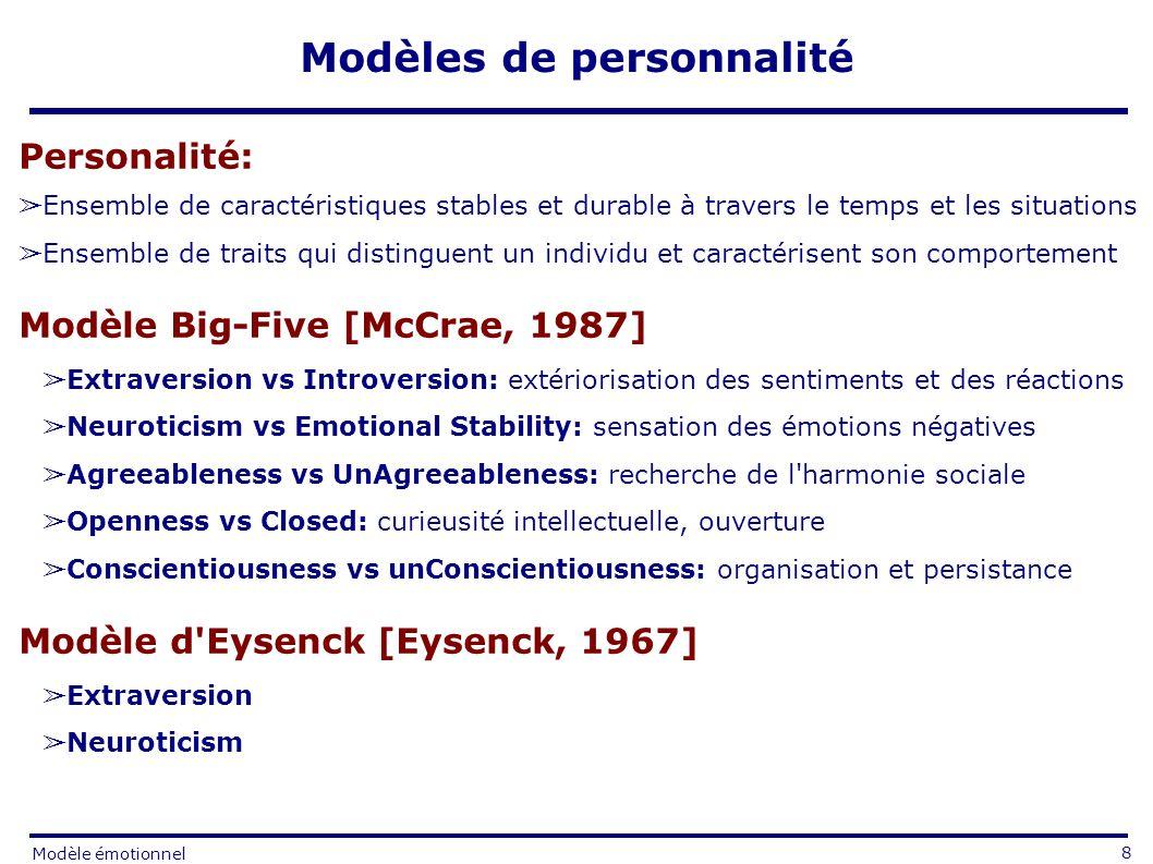 Personalité: Ensemble de caractéristiques stables et durable à travers le temps et les situations Ensemble de traits qui distinguent un individu et ca