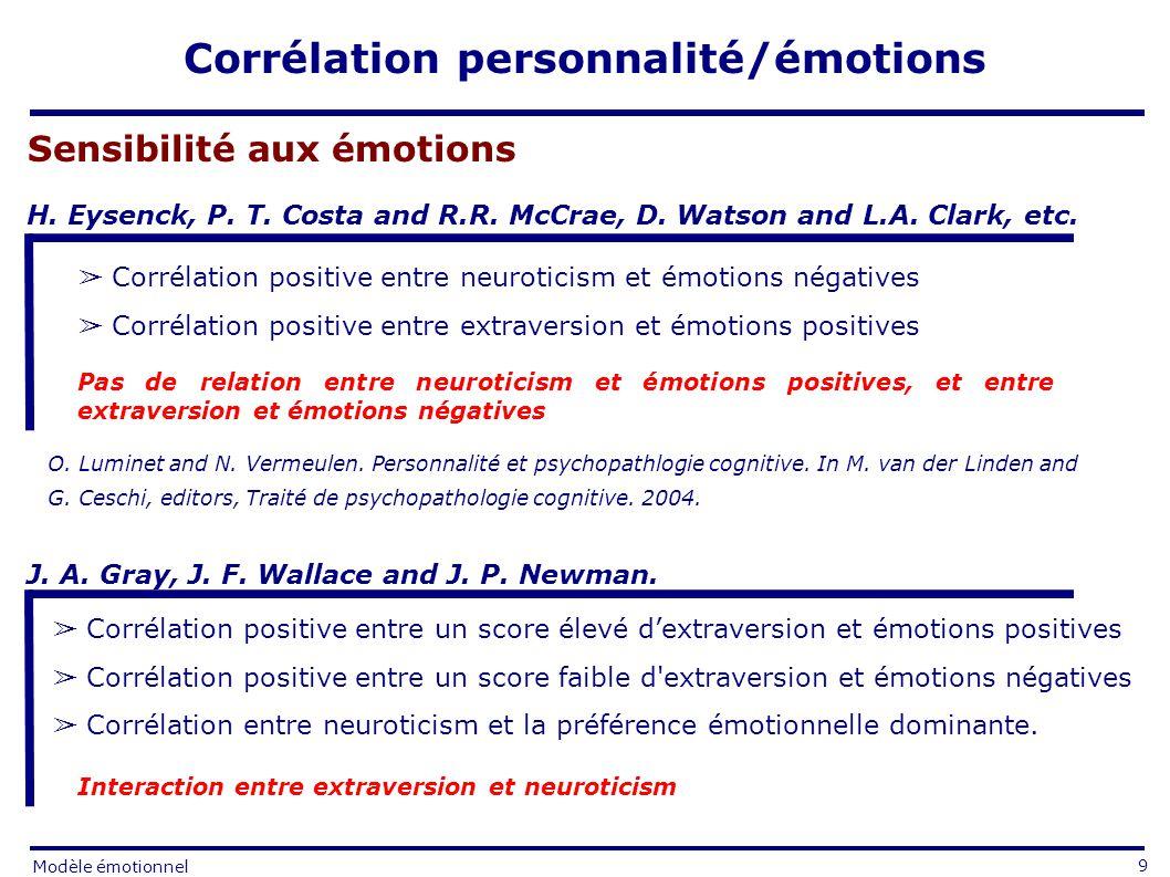 Corrélation personnalité/émotions Sensibilité aux émotions Corrélation positive entre neuroticism et émotions négatives Corrélation positive entre extraversion et émotions positives Pas de relation entre neuroticism et émotions positives, et entre extraversion et émotions négatives Corrélation positive entre un score élevé dextraversion et émotions positives Corrélation positive entre un score faible d extraversion et émotions négatives Corrélation entre neuroticism et la préférence émotionnelle dominante.