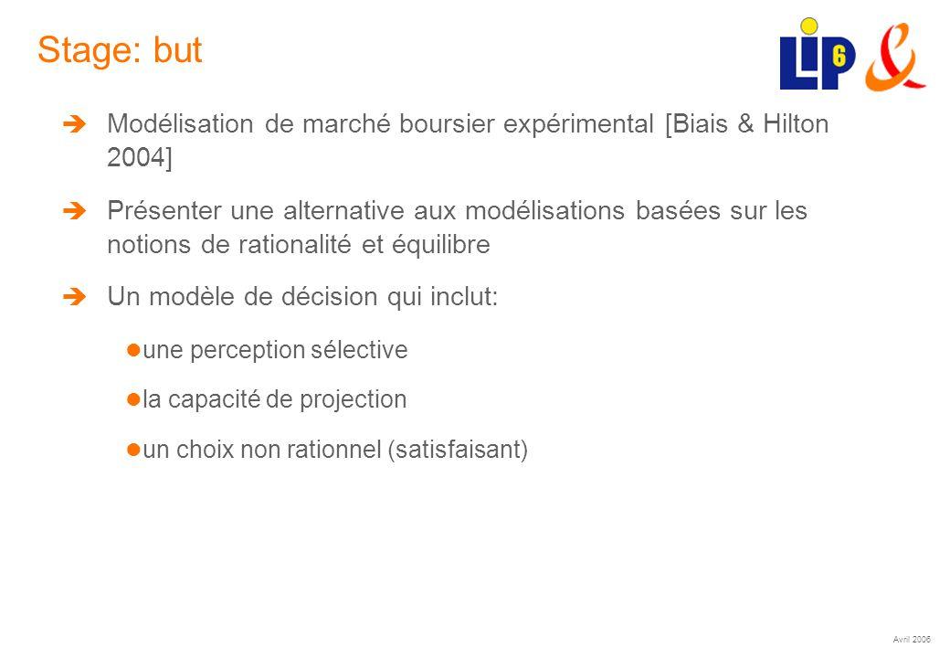 Avril 2006 (14) Stage: but Modélisation de marché boursier expérimental [Biais & Hilton 2004] Présenter une alternative aux modélisations basées sur les notions de rationalité et équilibre Un modèle de décision qui inclut: une perception sélective la capacité de projection un choix non rationnel (satisfaisant)