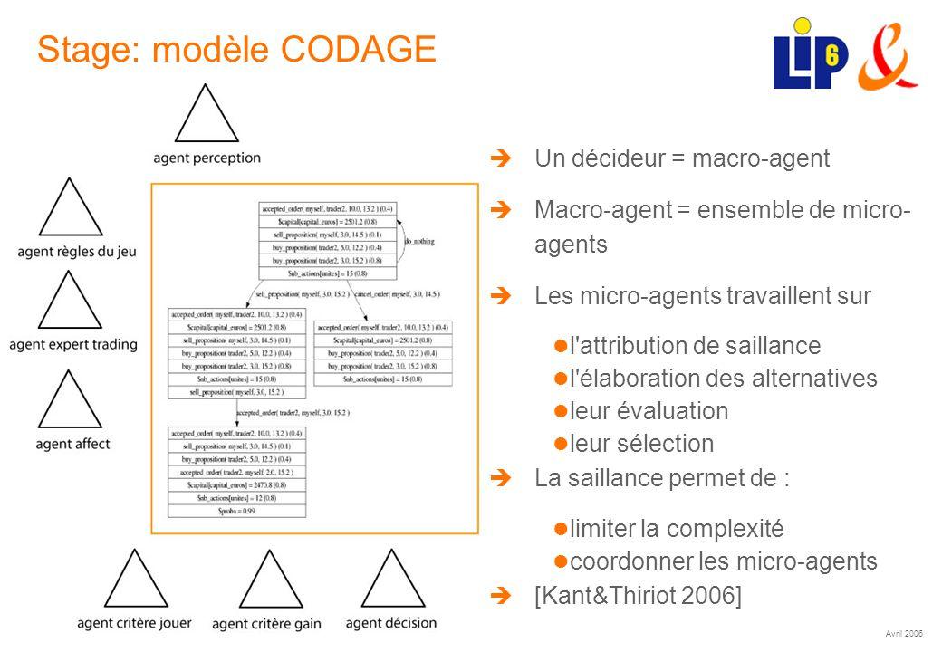 Avril 2006 (16) Stage: modèle CODAGE Un décideur = macro-agent Macro-agent = ensemble de micro- agents Les micro-agents travaillent sur l attribution de saillance l élaboration des alternatives leur évaluation leur sélection La saillance permet de : limiter la complexité coordonner les micro-agents [Kant&Thiriot 2006]