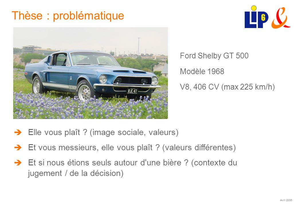 Avril 2006 (19) Thèse : problématique Ford Shelby GT 500 Modèle 1968 V8, 406 CV (max 225 km/h) Elle vous plaît ? (image sociale, valeurs) Et vous mess