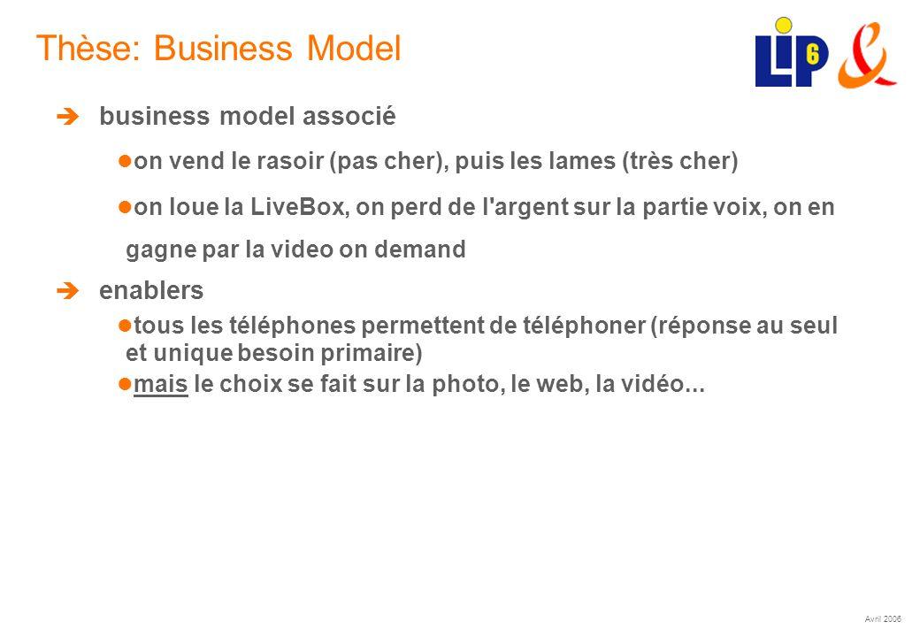 Avril 2006 (23) Thèse: Business Model business model associé on vend le rasoir (pas cher), puis les lames (très cher) on loue la LiveBox, on perd de l argent sur la partie voix, on en gagne par la video on demand enablers tous les téléphones permettent de téléphoner (réponse au seul et unique besoin primaire) mais le choix se fait sur la photo, le web, la vidéo...