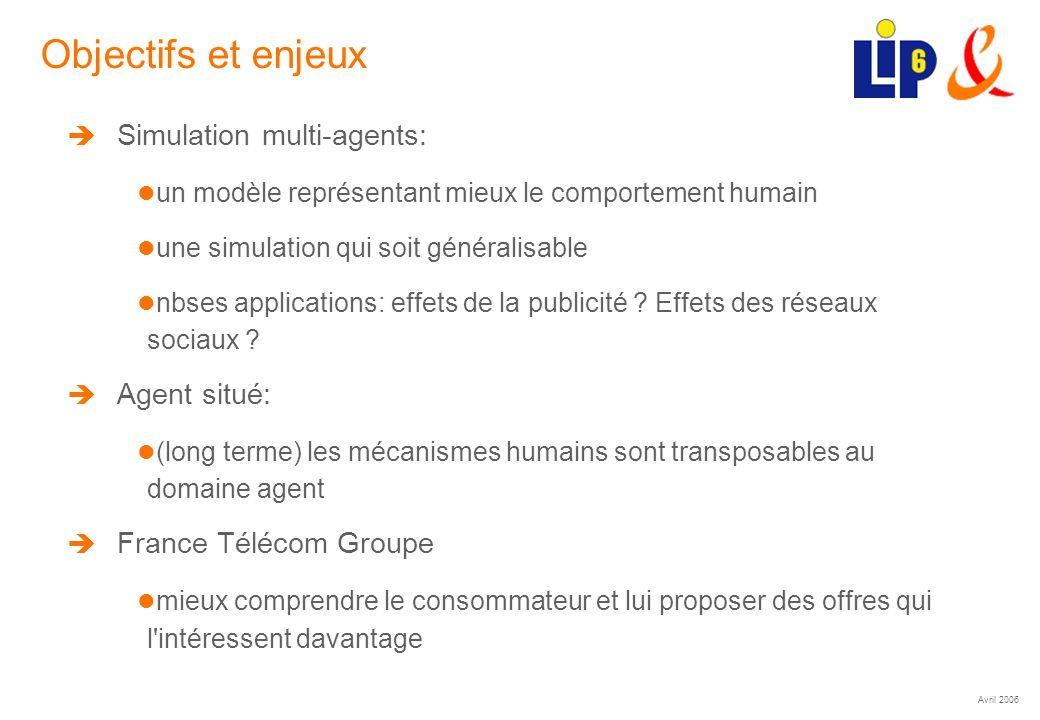 Avril 2006 (26) Objectifs et enjeux Simulation multi-agents: un modèle représentant mieux le comportement humain une simulation qui soit généralisable nbses applications: effets de la publicité .