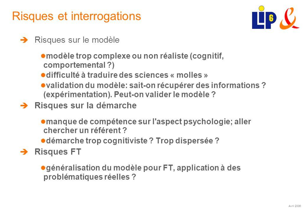 Avril 2006 (27) Risques et interrogations Risques sur le modèle modèle trop complexe ou non réaliste (cognitif, comportemental ?) difficulté à traduir
