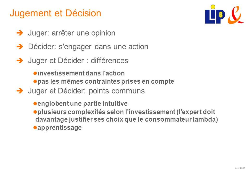 Avril 2006 (33) Jugement et Décision Juger: arrêter une opinion Décider: s'engager dans une action Juger et Décider : différences investissement dans