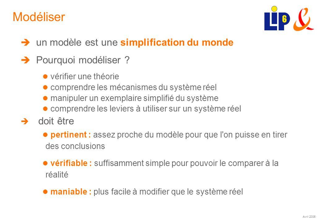 Avril 2006 (34) Modéliser un modèle est une simplification du monde Pourquoi modéliser ? vérifier une théorie comprendre les mécanismes du système rée