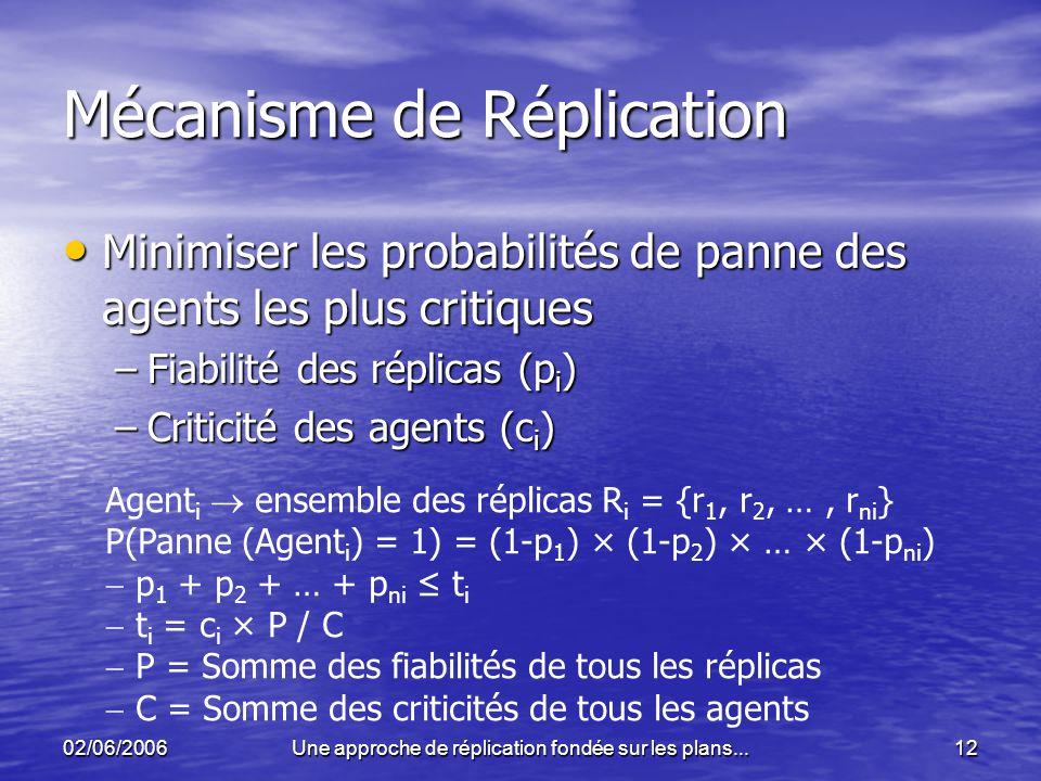 02/06/2006Une approche de réplication fondée sur les plans...12 Mécanisme de Réplication Minimiser les probabilités de panne des agents les plus criti