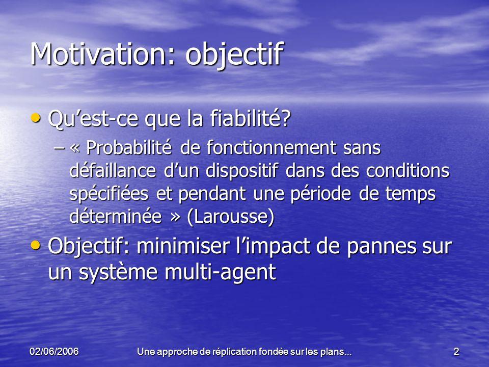 02/06/2006Une approche de réplication fondée sur les plans...2 Motivation: objectif Quest-ce que la fiabilité? Quest-ce que la fiabilité? –« Probabili