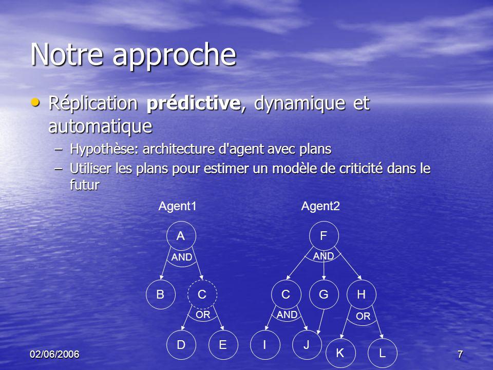 02/06/20067 Notre approche Réplication prédictive, dynamique et automatique Réplication prédictive, dynamique et automatique –Hypothèse: architecture