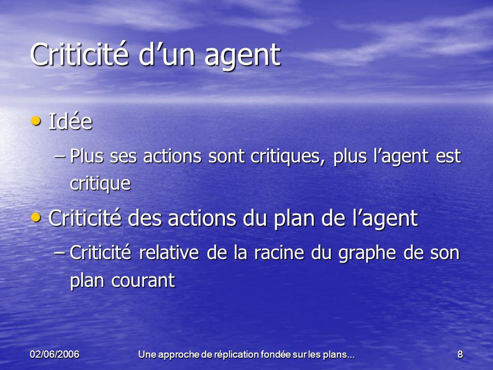 02/06/2006Une approche de réplication fondée sur les plans...8 Criticité dun agent Idée Idée –Plus ses actions sont critiques, plus lagent est critiqu