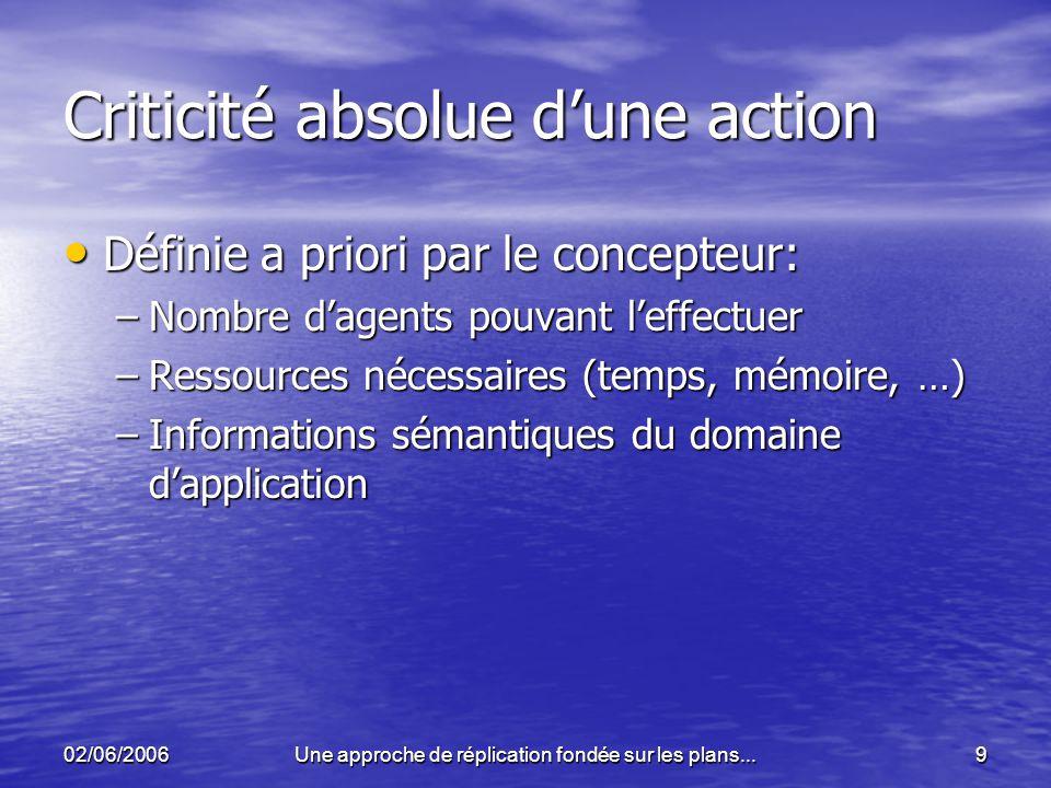 02/06/2006Une approche de réplication fondée sur les plans...10 Criticité relative dune action Importance de laction dans le système Importance de laction dans le système Criticité absolue + utilité de ses résultats Criticité absolue + utilité de ses résultats