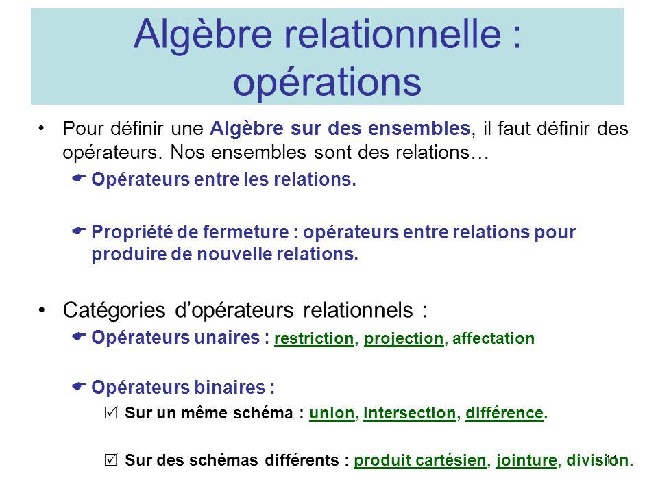 11 Algèbre relationnelle : opérations Pour définir une Algèbre sur des ensembles, il faut définir des opérateurs.