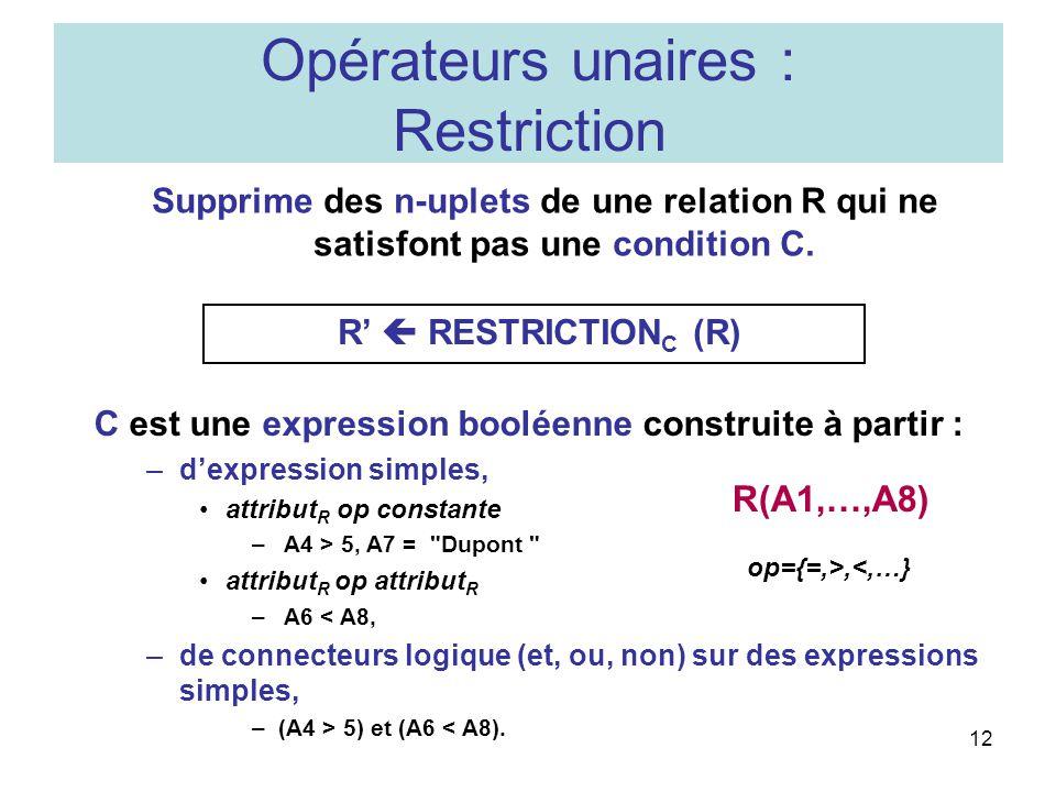 12 Opérateurs unaires : Restriction Supprime des n-uplets de une relation R qui ne satisfont pas une condition C.
