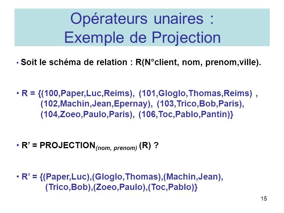 15 Opérateurs unaires : Exemple de Projection Soit le schéma de relation : R(N°client, nom, prenom,ville).