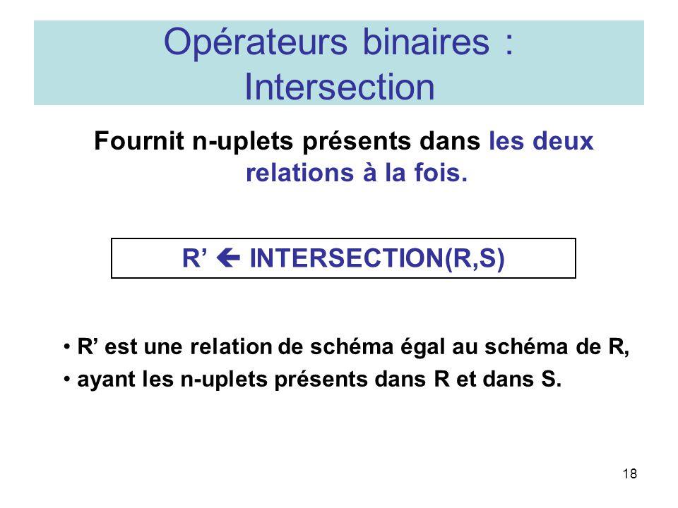 18 Opérateurs binaires : Intersection Fournit n-uplets présents dans les deux relations à la fois.