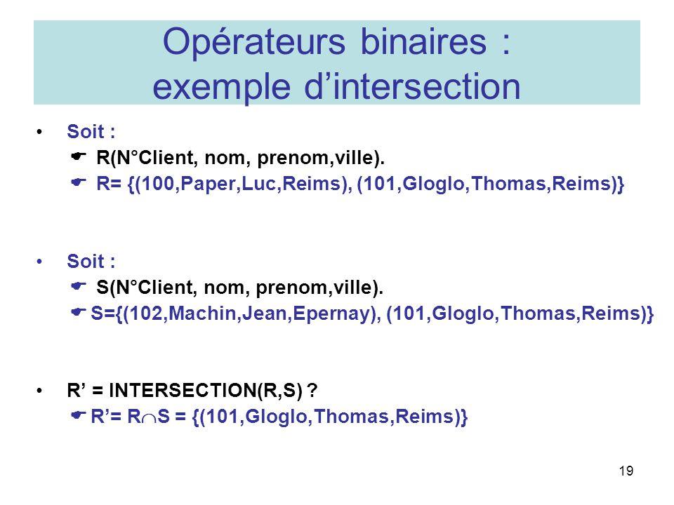 19 Soit : R(N°Client, nom, prenom,ville).