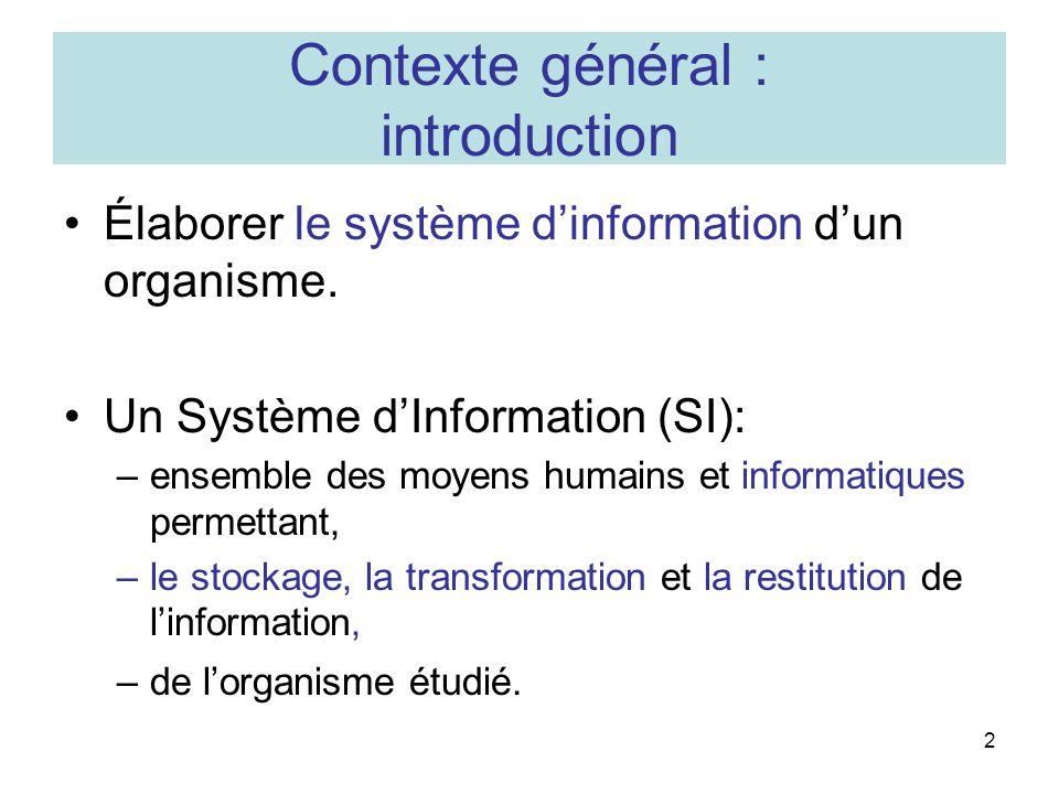 2 Contexte général : introduction Élaborer le système dinformation dun organisme.