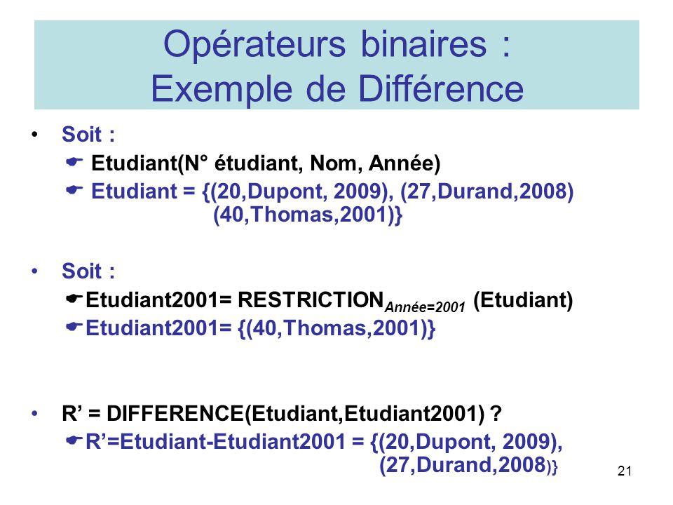 21 Opérateurs binaires : Exemple de Différence Soit : Etudiant(N° étudiant, Nom, Année) Etudiant = {(20,Dupont, 2009), (27,Durand,2008) (40,Thomas,2001)} Soit : Etudiant2001= RESTRICTION Année=2001 (Etudiant) Etudiant2001= {(40,Thomas,2001)} R = DIFFERENCE(Etudiant,Etudiant2001) .