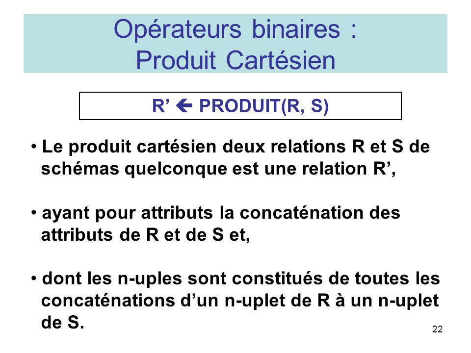 22 Opérateurs binaires : Produit Cartésien R PRODUIT(R, S) Le produit cartésien deux relations R et S de schémas quelconque est une relation R, ayant pour attributs la concaténation des attributs de R et de S et, dont les n-uples sont constitués de toutes les concaténations dun n-uplet de R à un n-uplet de S.