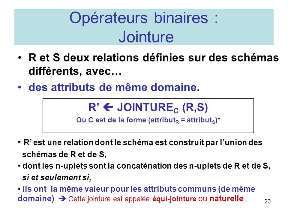 23 Opérateurs binaires : Jointure R et S deux relations définies sur des schémas différents, avec… des attributs de même domaine.