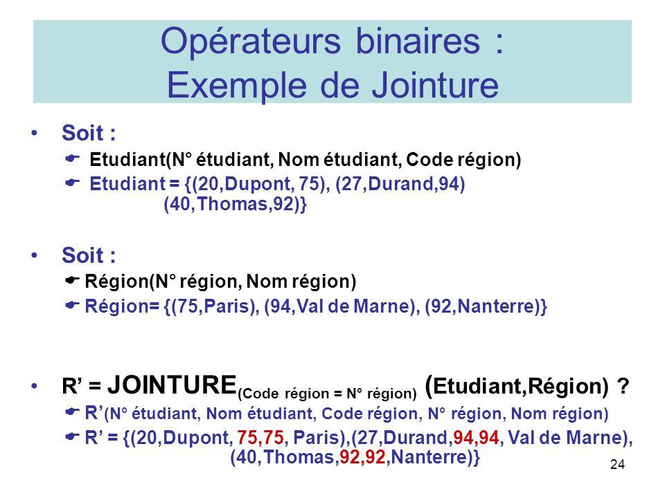 24 Opérateurs binaires : Exemple de Jointure Soit : Etudiant(N° étudiant, Nom étudiant, Code région) Etudiant = {(20,Dupont, 75), (27,Durand,94) (40,Thomas,92)} Soit : Région(N° région, Nom région) Région= {(75,Paris), (94,Val de Marne), (92,Nanterre)} R = JOINTURE (Code région = N° région) ( Etudiant,Région) .