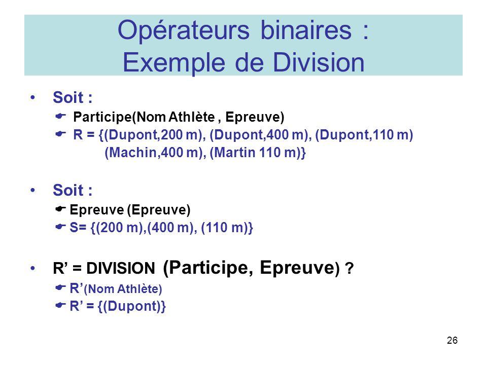 26 Opérateurs binaires : Exemple de Division Soit : Participe(Nom Athlète, Epreuve) R = {(Dupont,200 m), (Dupont,400 m), (Dupont,110 m) (Machin,400 m), (Martin 110 m)} Soit : Epreuve (Epreuve) S= {(200 m),(400 m), (110 m)} R = DIVISION (Participe, Epreuve ) .