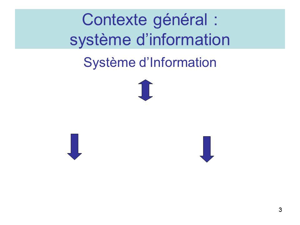 33 Système dInformation (Mémoire + Capacité de traitement) (Base de Données (BD) + Programmation) Contexte général : système dinformation