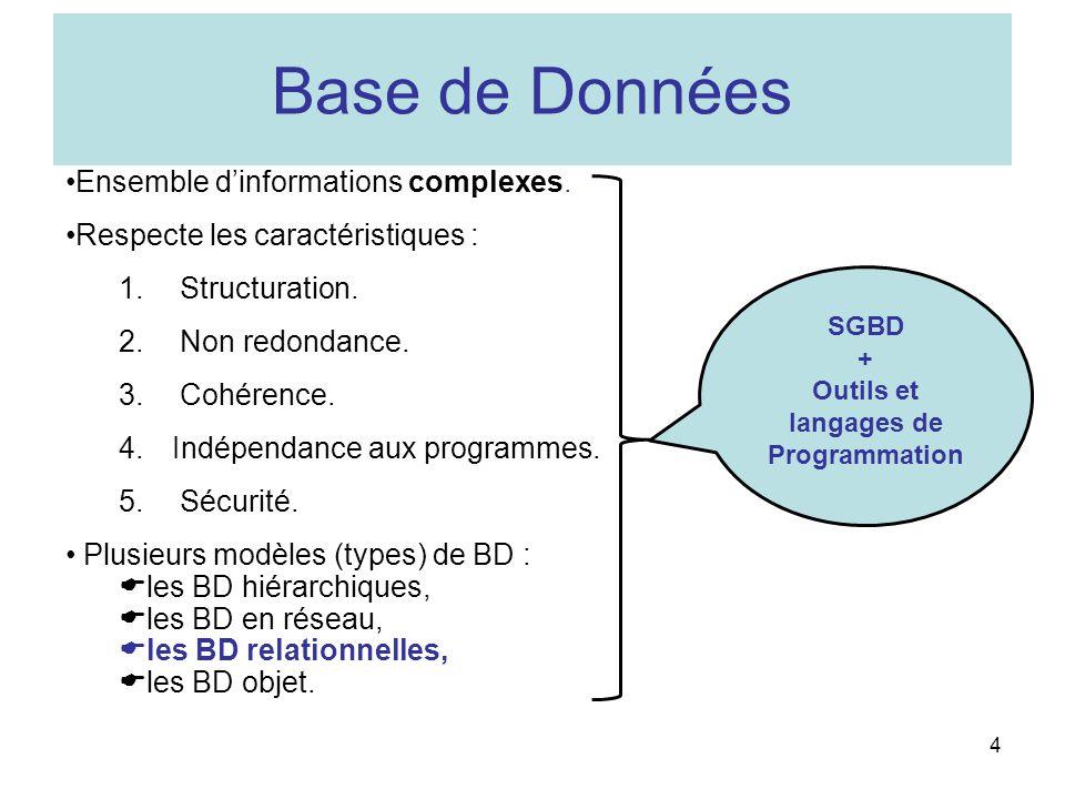 4 Base de Données Ensemble dinformations complexes.