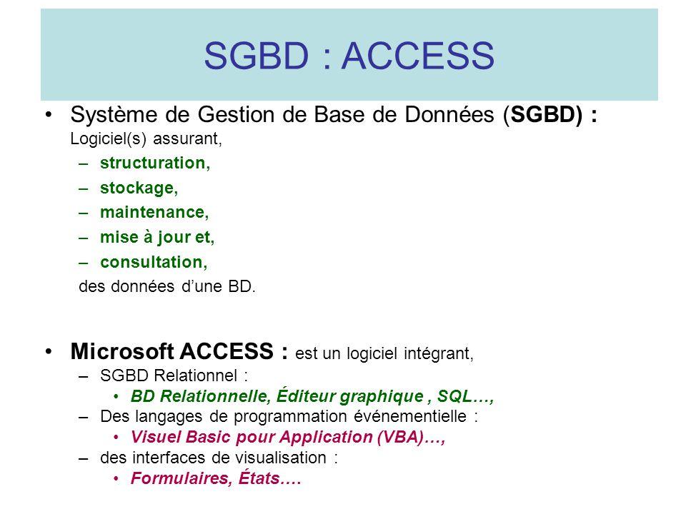 SGBD : ACCESS Système de Gestion de Base de Données (SGBD) : Logiciel(s) assurant, –structuration, –stockage, –maintenance, –mise à jour et, –consultation, des données dune BD.