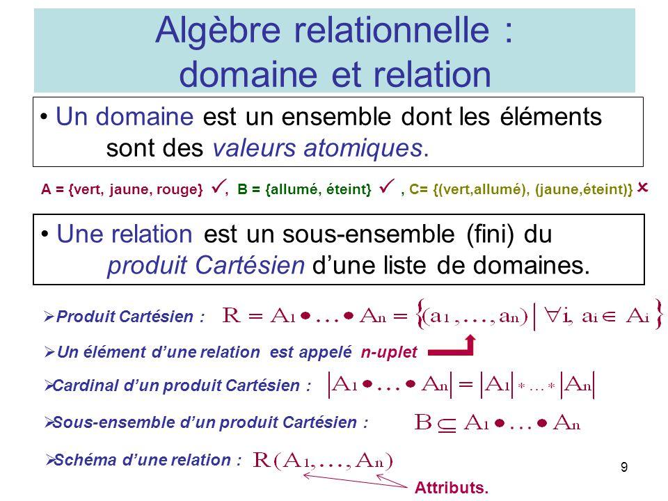 9 Algèbre relationnelle : domaine et relation Une relation est un sous-ensemble (fini) du produit Cartésien dune liste de domaines.
