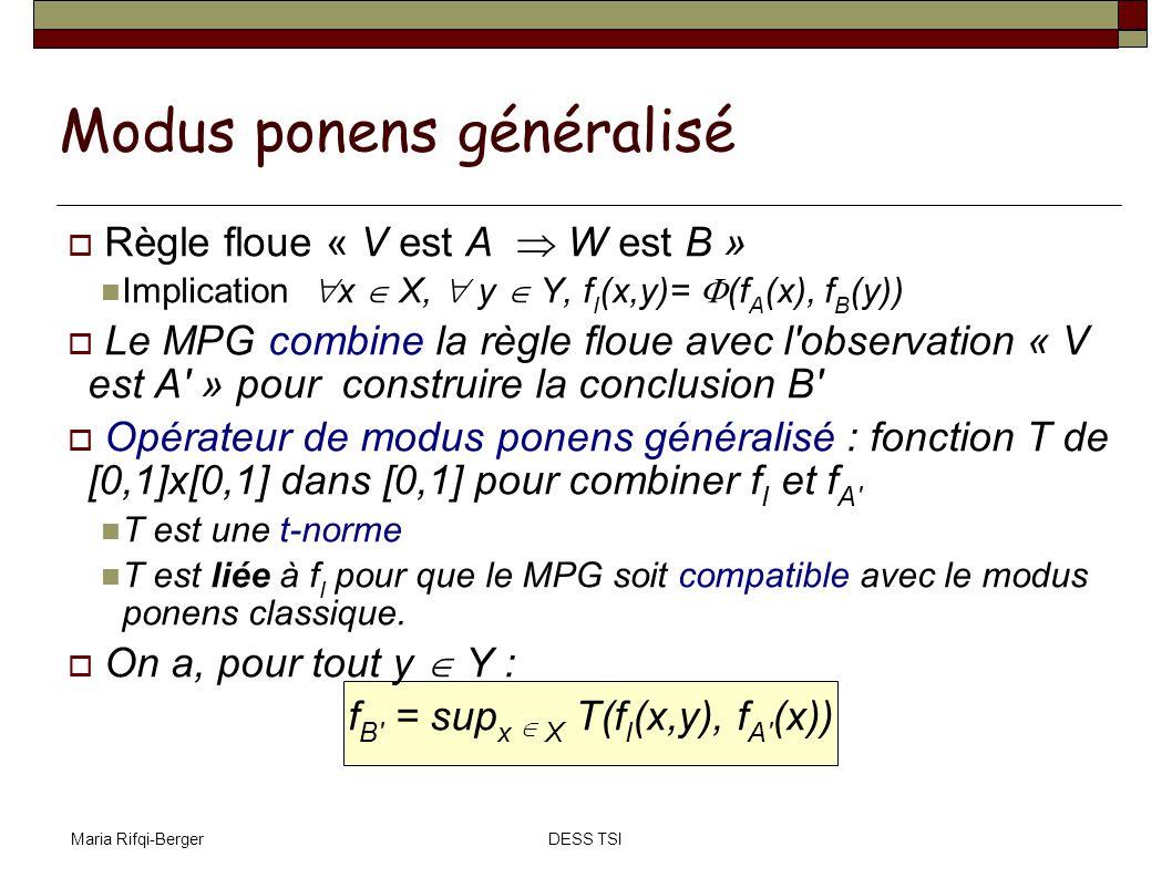 Maria Rifqi-BergerDESS TSI Règle floue « V est A W est B » Implication x X, y Y, f I (x,y)= (f A (x), f B (y)) Le MPG combine la règle floue avec l'ob