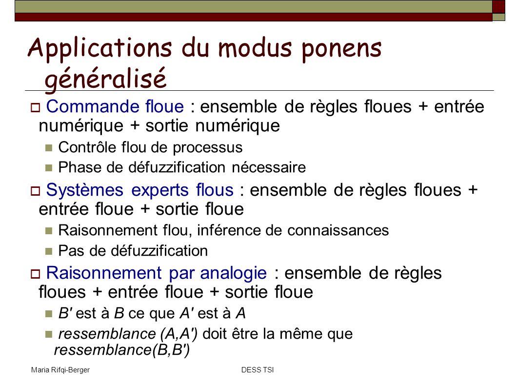 Maria Rifqi-BergerDESS TSI Applications du modus ponens généralisé Commande floue : ensemble de règles floues + entrée numérique + sortie numérique Co