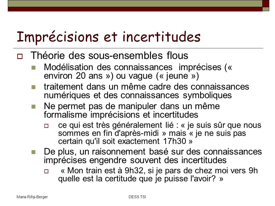 Maria Rifqi-BergerDESS TSI Imprécisions et incertitudes Théorie des sous-ensembles flous Modélisation des connaissances imprécises (« environ 20 ans »