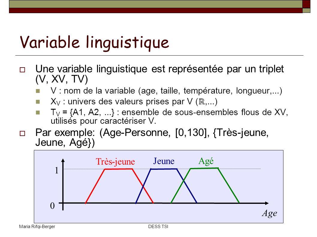 Maria Rifqi-BergerDESS TSI Proposition floue Proposition floue élémentaire : qualification « V est A » d une variable linguistique (V, X V, T V ) Par exemple: « Age-personne est jeune » Proposition floue générale : composition de propositions floues élémentaires de variables linguistiques qui peuvent être distinctes Soit « V est A » p.f.e.