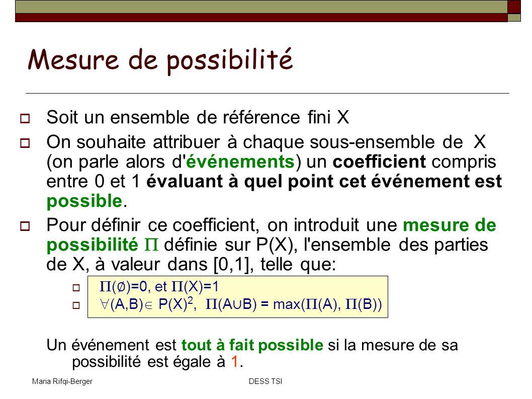 Maria Rifqi-BergerDESS TSI Soit un ensemble de référence fini X On souhaite attribuer à chaque sous-ensemble de X (on parle alors d'événements) un coe
