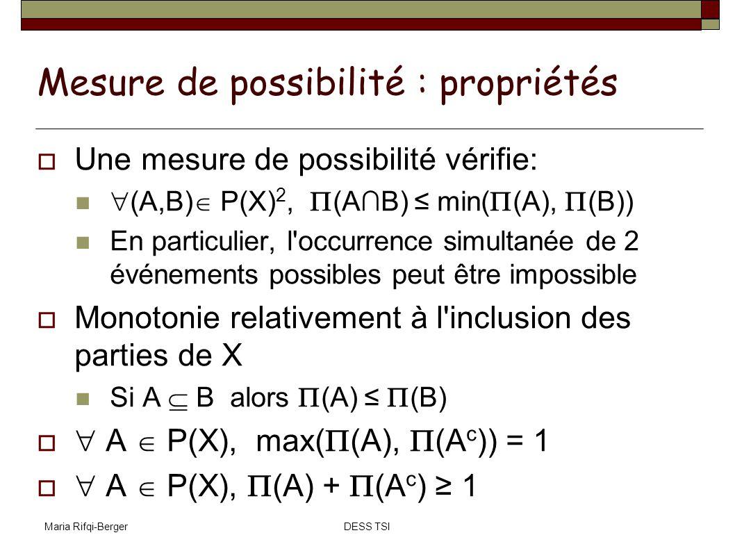 Maria Rifqi-BergerDESS TSI Mesure de possibilité : propriétés Une mesure de possibilité vérifie: (A,B) P(X) 2, (AB) min( (A), (B)) En particulier, l'o