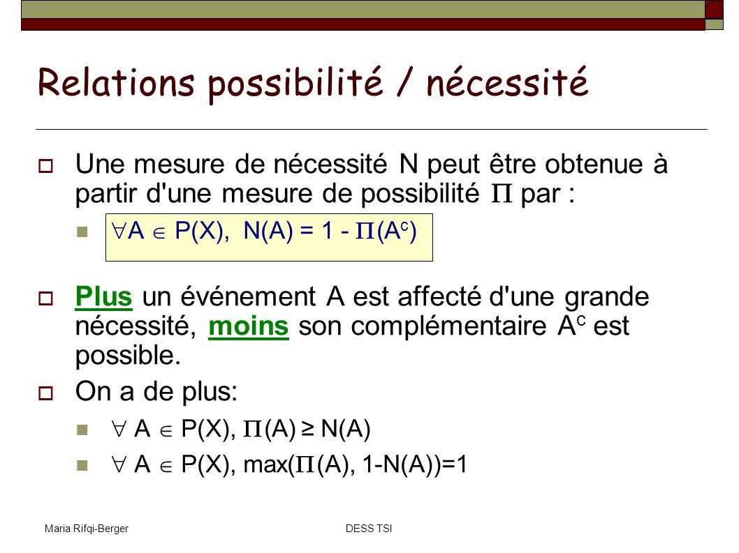 Maria Rifqi-BergerDESS TSI Relations possibilité / nécessité Une mesure de nécessité N peut être obtenue à partir d'une mesure de possibilité par : A