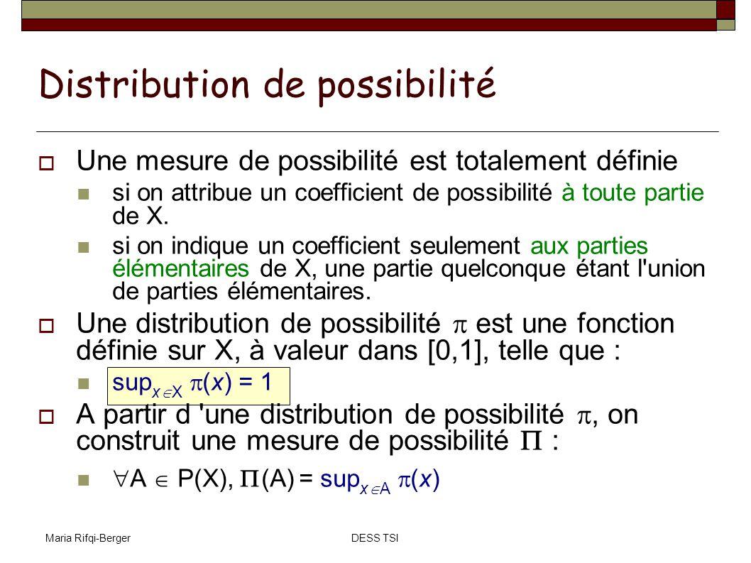Maria Rifqi-BergerDESS TSI Distribution de possibilité Une mesure de possibilité est totalement définie si on attribue un coefficient de possibilité à