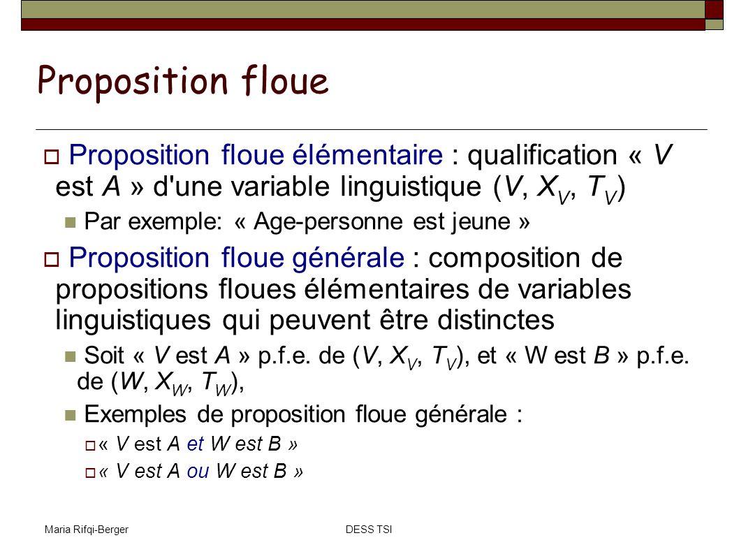 Maria Rifqi-BergerDESS TSI Proposition classique : valeur de vérité {0, 1} (FAUX ou VRAI) Proposition floue : la valeur de vérité est un sous-ensemble flou à valeurs dans [0,1] Valeur de vérité p A de « V est A » : f A fonction d appartenance de A Négation: « V n est pas A » : p Ac = f Ac = 1-f A Valeur de vérité p d une proposition floue générale : agrégation des valeurs de vérité p A et p B de chaque proposition floue élémentaire Le type d agrégation dépend de la composition réalisée (et, ou,...) Conjonction « V est A et W est B » : p A B = min(p A, p B ) Disjonction « V est A ou W est B » : p A B = max(p A, p B ) Valeur de vérité dune proposition floue