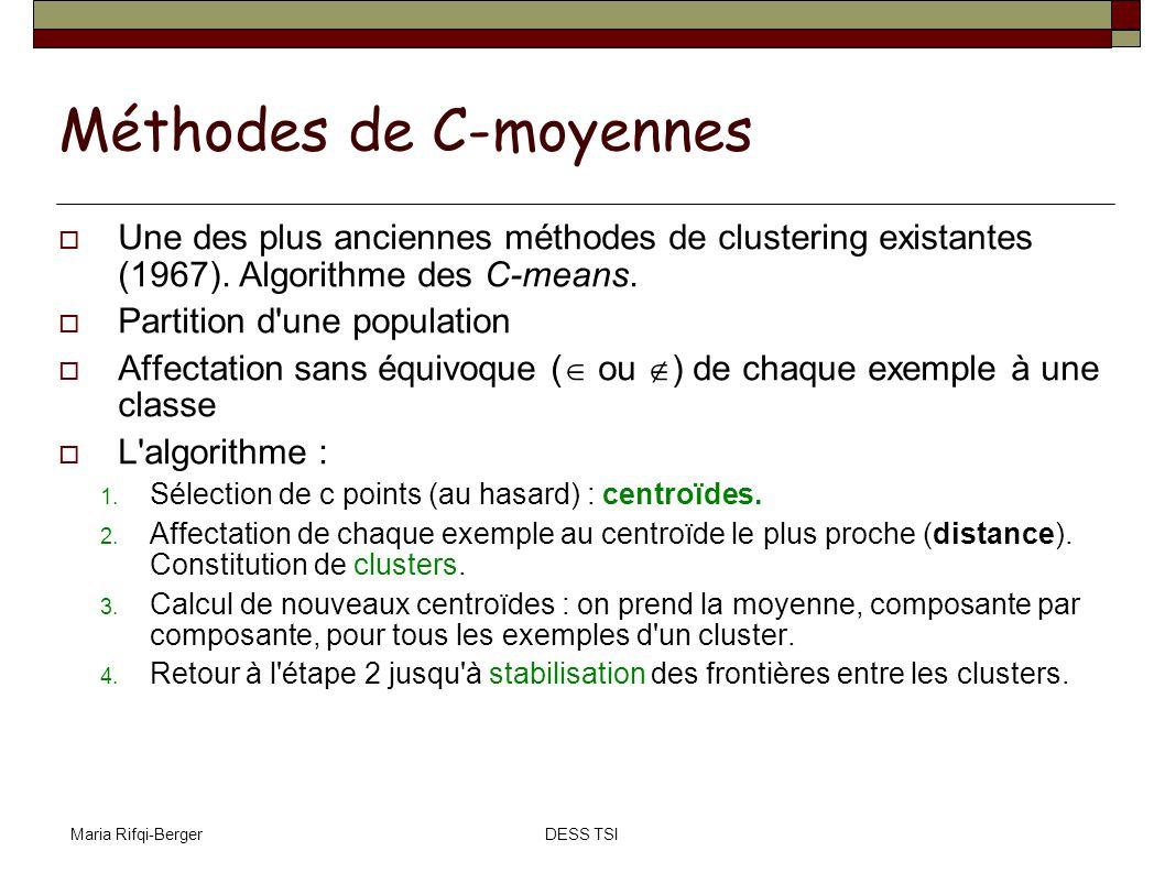 Maria Rifqi-BergerDESS TSI Méthodes de C-moyennes Une des plus anciennes méthodes de clustering existantes (1967). Algorithme des C-means. Partition d