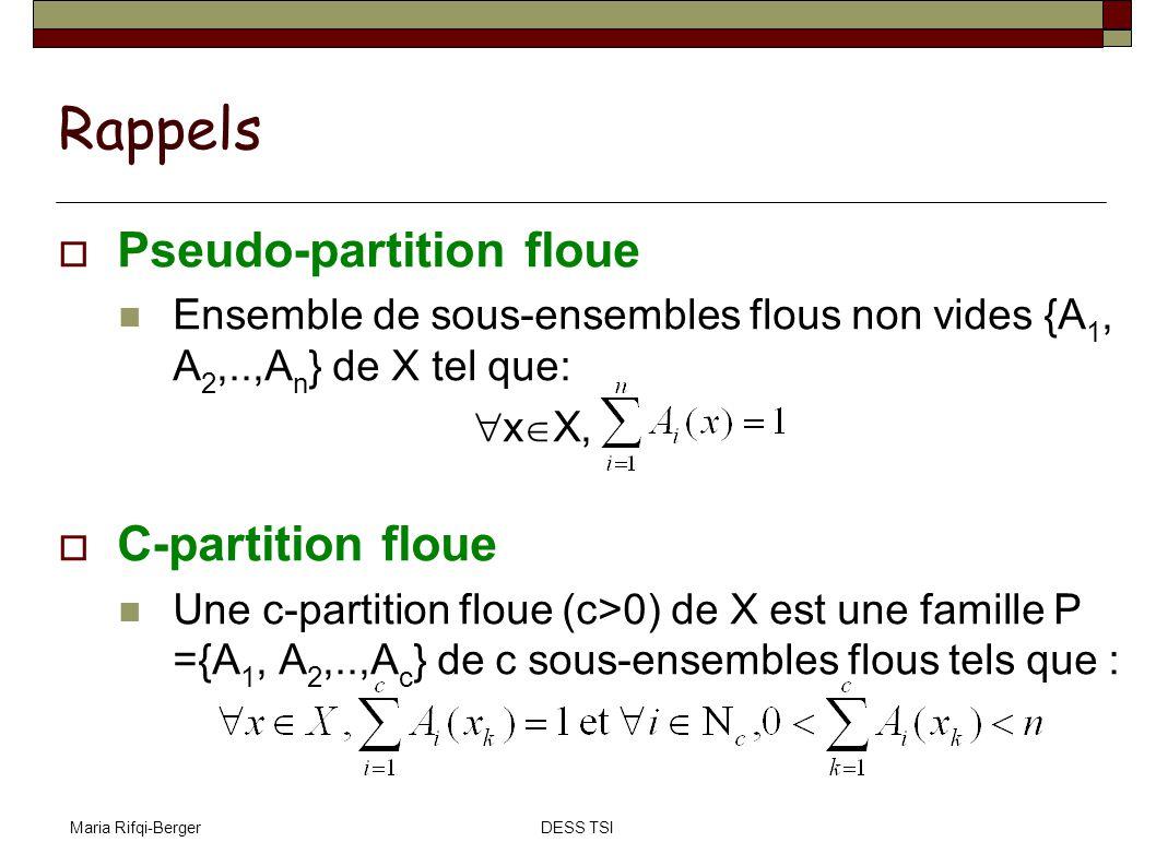 Maria Rifqi-BergerDESS TSI Rappels Pseudo-partition floue Ensemble de sous-ensembles flous non vides {A 1, A 2,..,A n } de X tel que: x X, C-partition