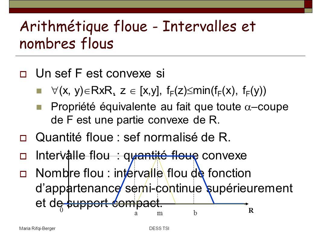 Maria Rifqi-BergerDESS TSI Arithmétique floue - Intervalles et nombres flous Un sef F est convexe si (x, y) RxR, z [x,y], f F (z) min(f F (x), f F (y)
