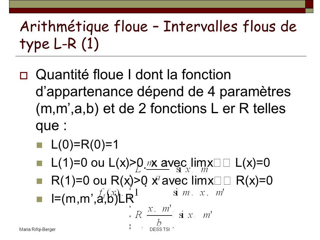 Maria Rifqi-BergerDESS TSI Arithmétique floue – Intervalles flous de type L-R (1) Quantité floue I dont la fonction dappartenance dépend de 4 paramètr